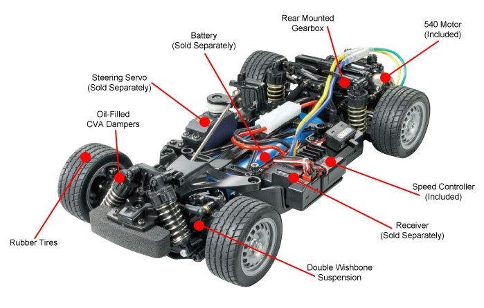 Tamiya M-chassis car kits