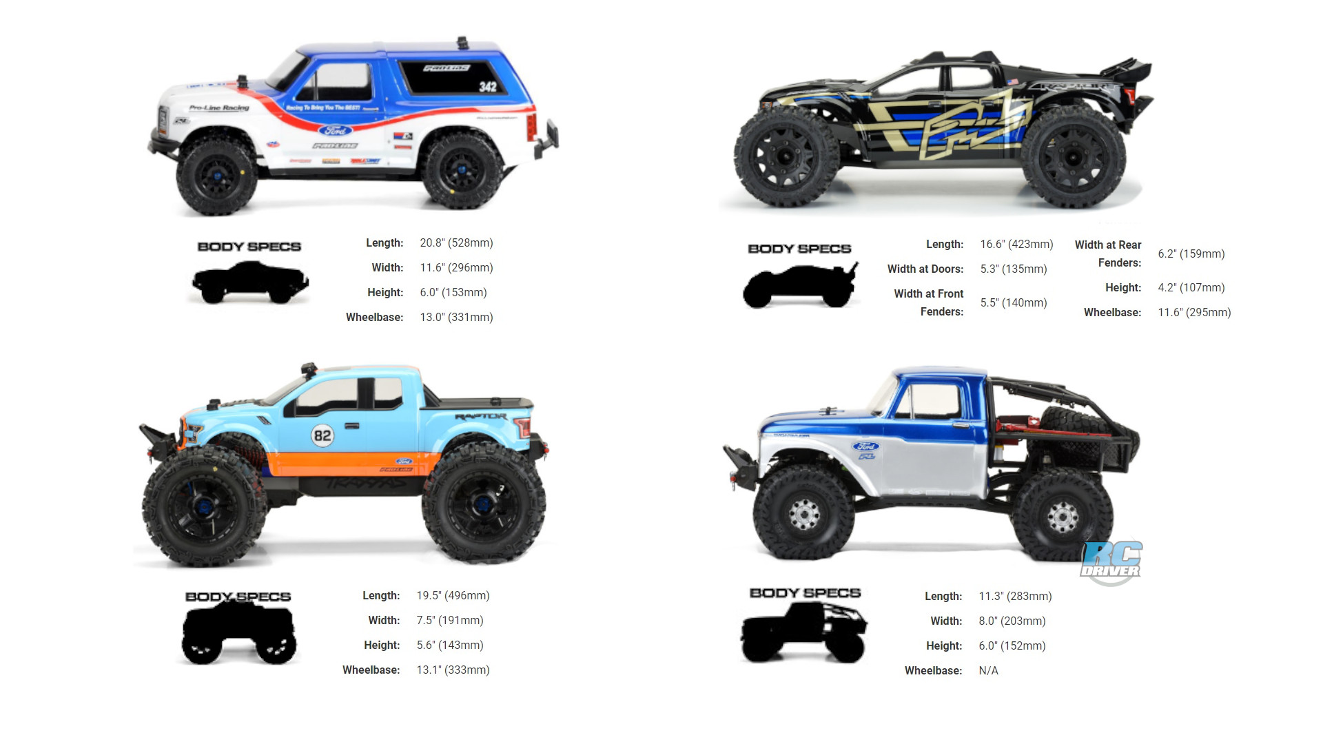 How-to select a Pro-Line body for your off-road vehicle