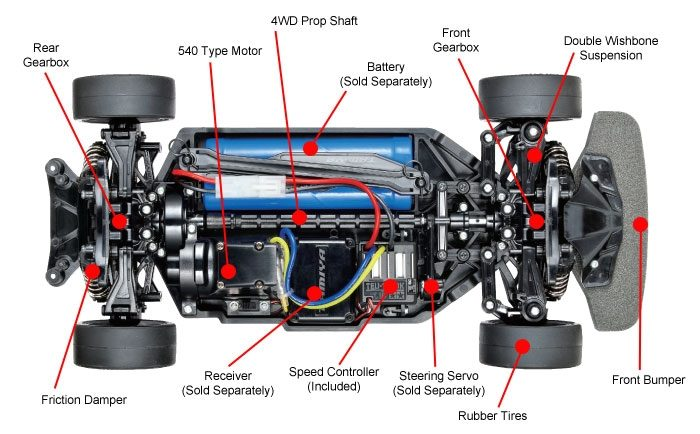 Make the Tamiya 2020 Ford GT Mk II More Race-Ready